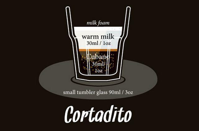 Cortadito